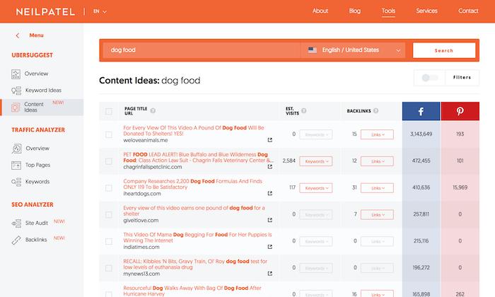ideas de contenido
